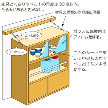 タンスの固定例